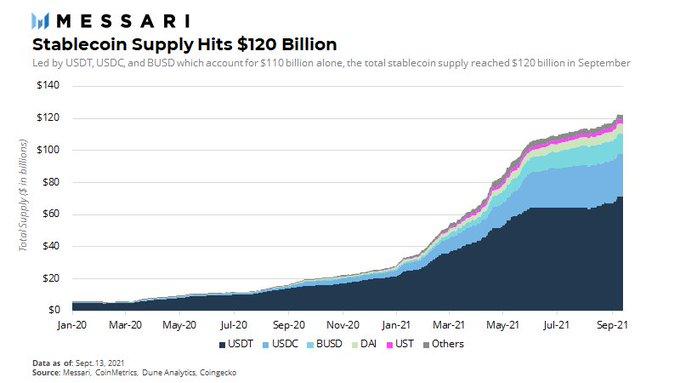 Las monedas estables pueden ser 'increíblemente disruptivas a escala global' y los reguladores lo saben