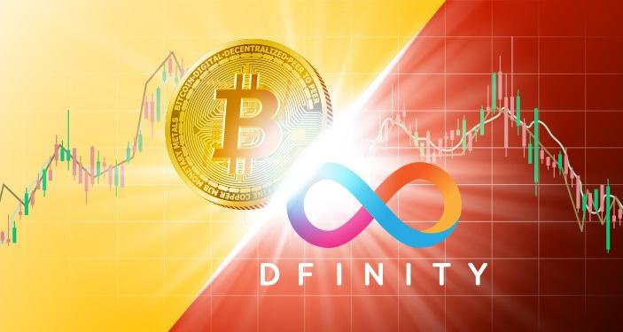 Dfinity, Bitcoin Akıllı Sözleşmelerini Başlatıyor: İşte Detaylar