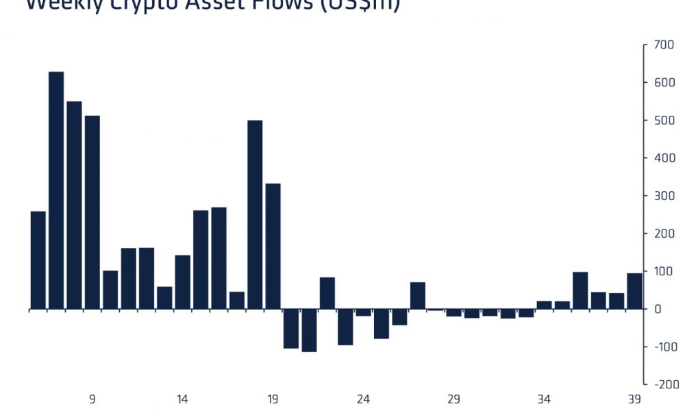 Cómo la 'Gran Muralla de FUD' fue una oportunidad de compra para los inversores de Bitcoin