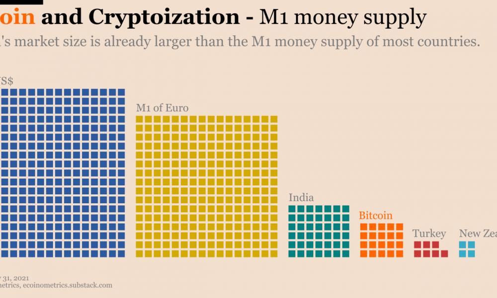 ¿Los bancos centrales tienen motivos para temer a Bitcoin o la 'criptoización'?
