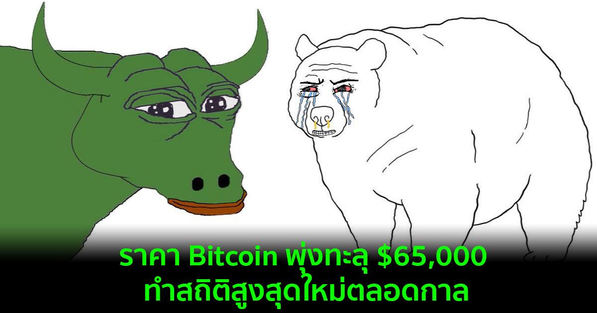 ราคา Bitcoin พุ่งทะลุ $65,000 ทำสถิติสูงสุดใหม่ตลอดกาล