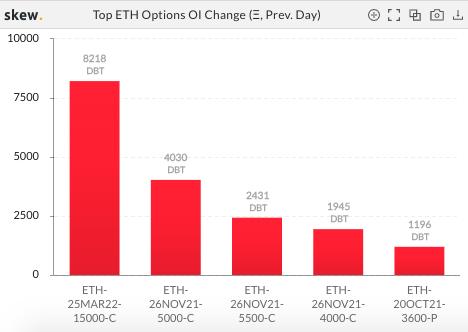 He aquí por qué $ 15,000 no es realmente 'descabellado' para Ethereum