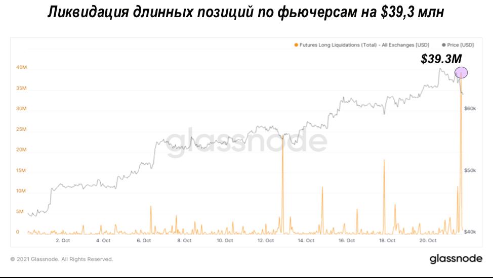 Анализ рынка деривативов