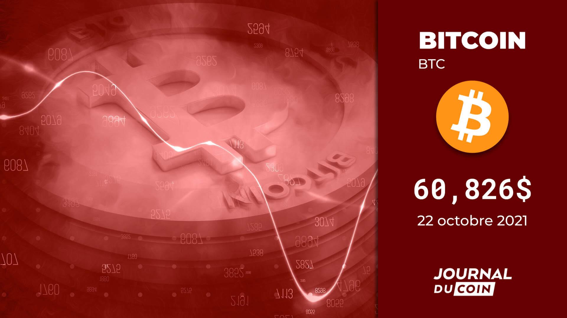 Bitcoin le 22 octobre 2021 – En attente de la seconde dose