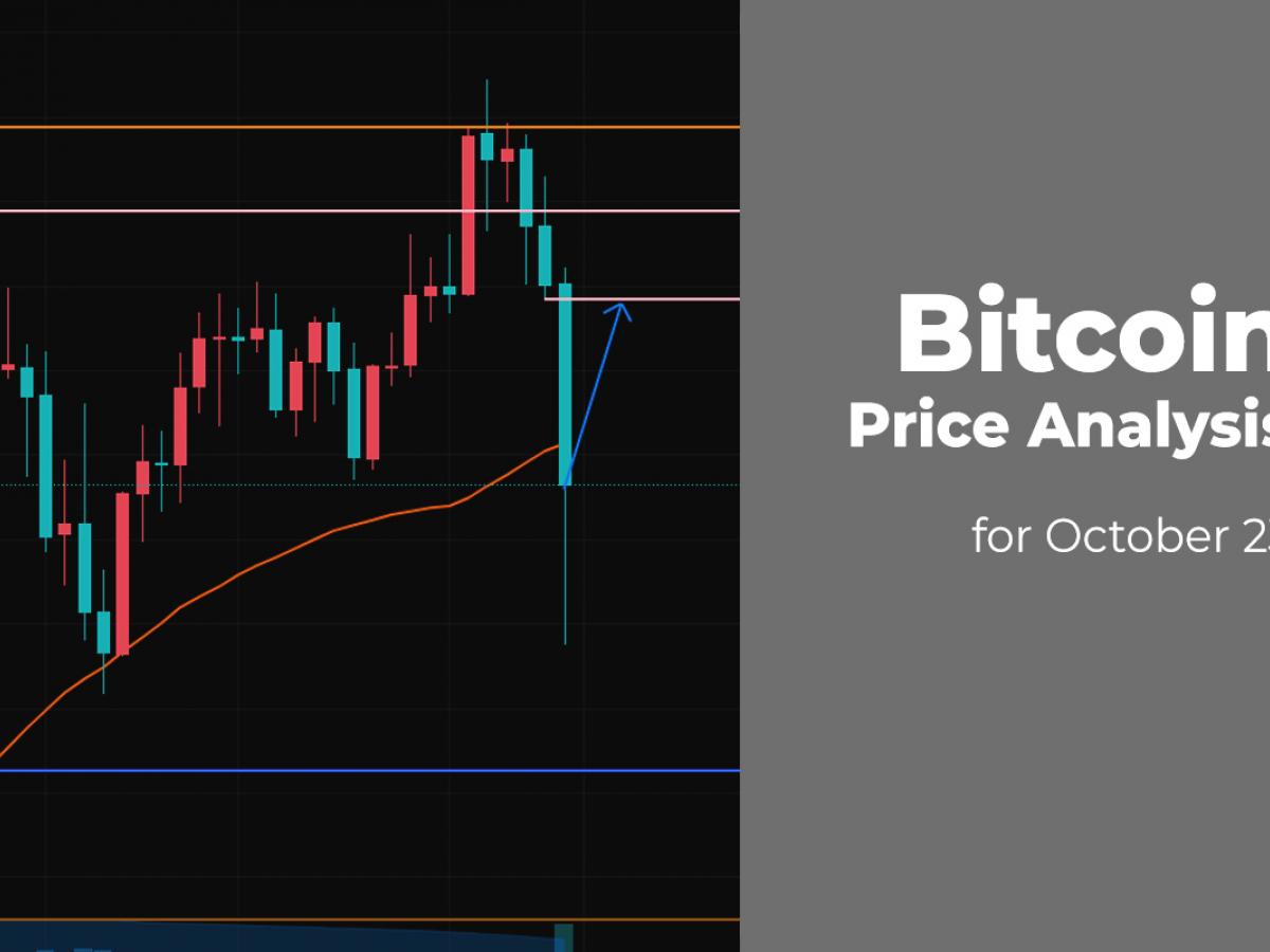 Bitcoin (BTC) Price Analysis for October 23