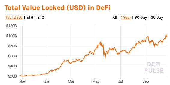 ¿Qué tienen en común los tokens DeFi y los tokens de oráculo como Chainlink?