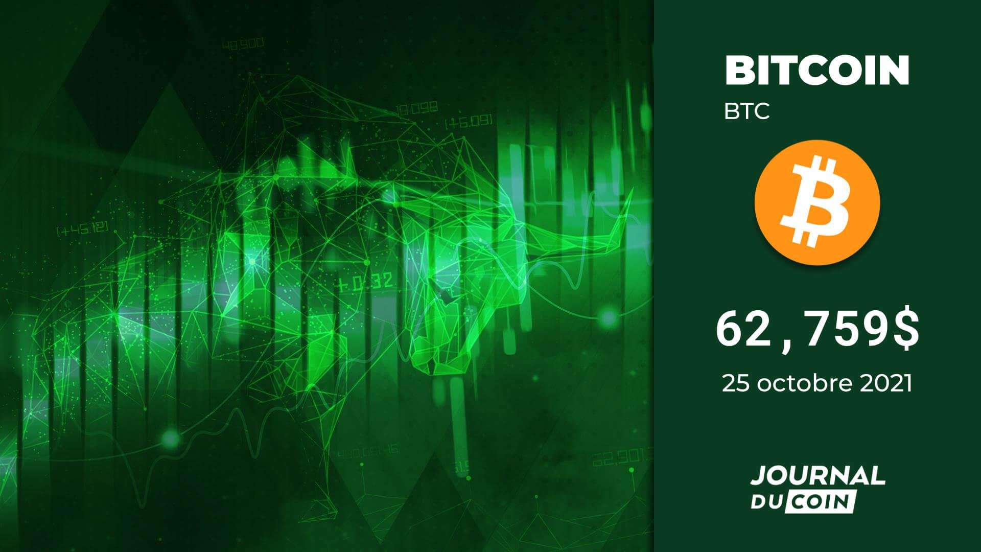 Bitcoin le 25 octobre 2021 – 90 000 raisons d'y croire