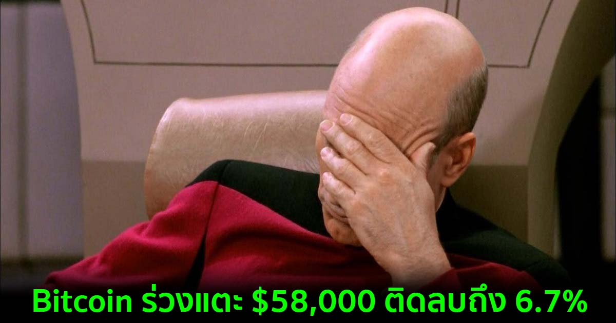 Bitcoin ร่วงแตะ $58,000 ติดลบถึง 6.7%