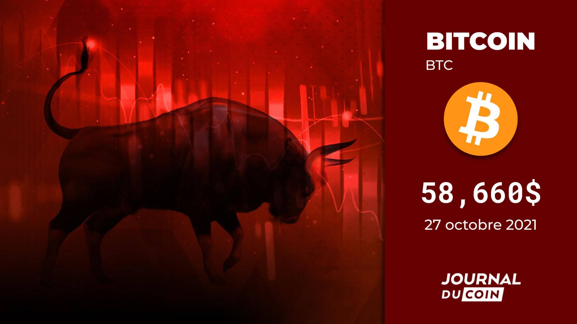 Bitcoin le 27 octobre 2021 – Alerte rouge (vif)