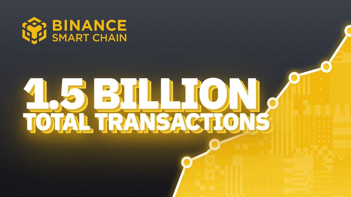 BSC|幣安智能鏈總交易次數超過 15 億筆,挑戰以太坊 DeFi 王位