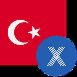 eToro Turkish Lira