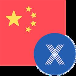 eToro Chinese Yuan