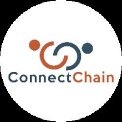 connectchain