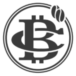 Bitcoffeen