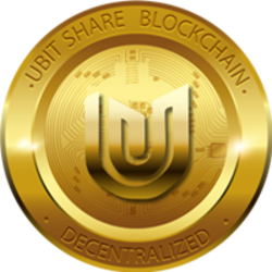 UBIT SHARE