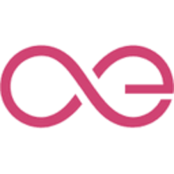 Aeternity | chaia