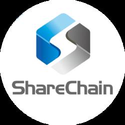 sharechain  (SSS)