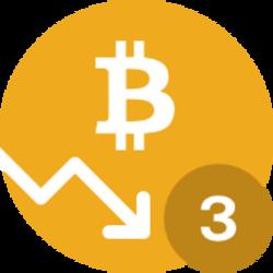 amun-bitcoin-3x-daily-short