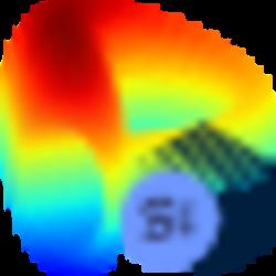 LP sBTC Curve