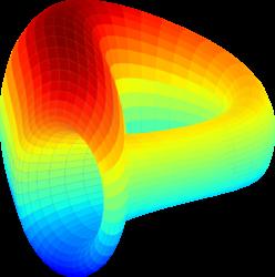 curve-dao-token