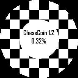ChessCoin 0.32%