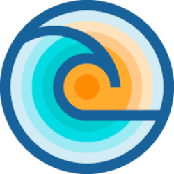 surf-finance