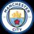 manchester city fan token  (CITY)