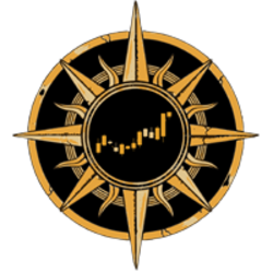Helios Charts