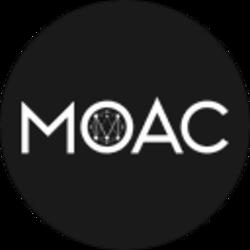 墨客  (MOAC)