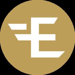 endor protocol token  (EDR)