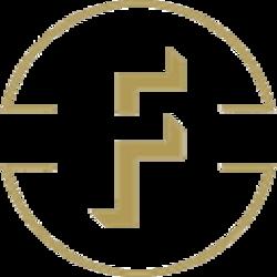FansTime (FTI)