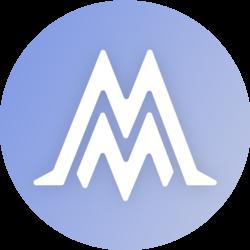 mobio  (MBO)