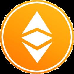 bitcoin classic token  (BCT)