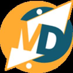 mdtoken  (MDTK)