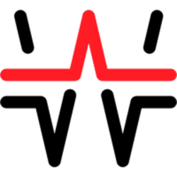 giga watt token  (WTT)