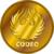 codeo token  (CODEO)