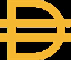 Dominanz, Bitcoin-Dominanz fällt weiter