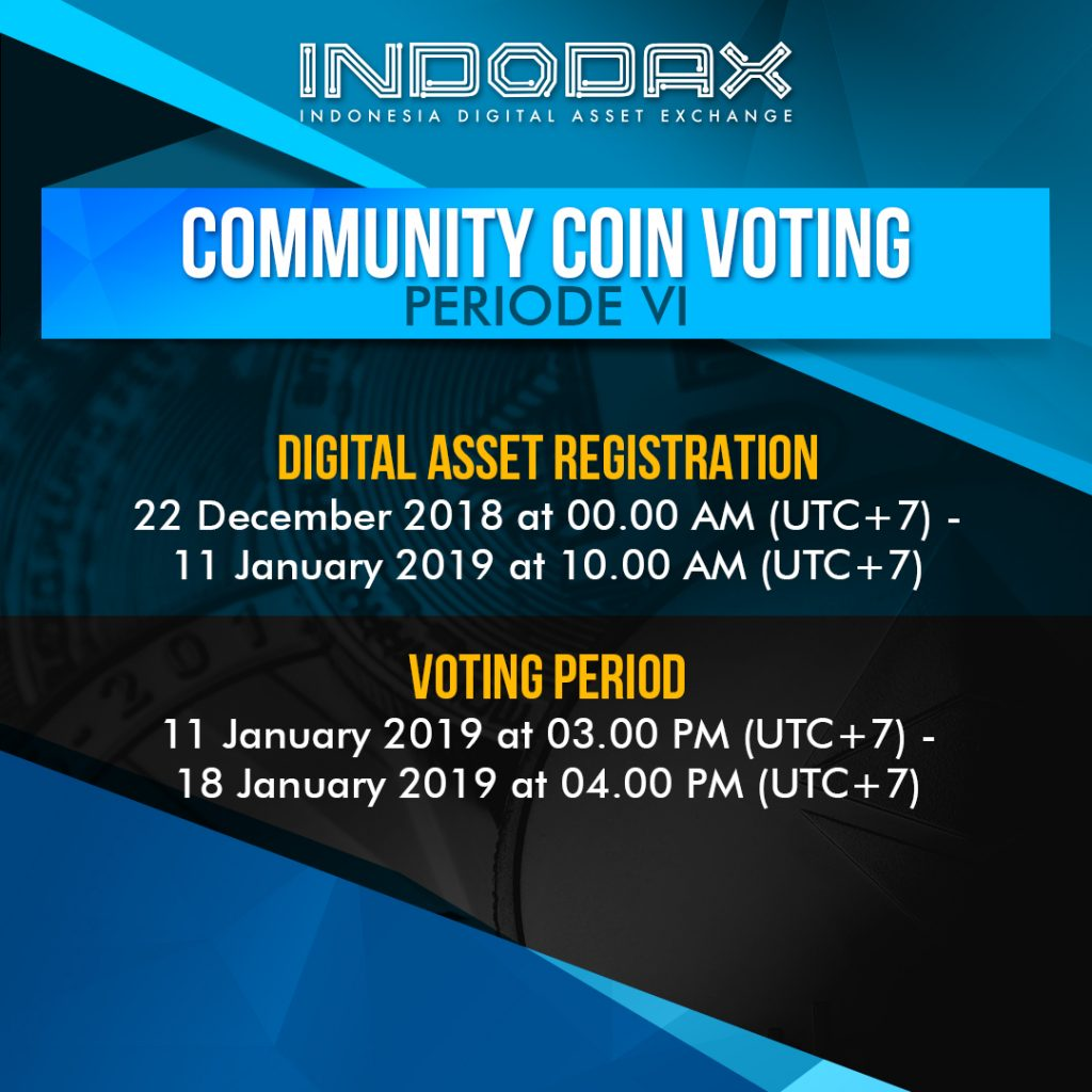 Community Coin Voting VI