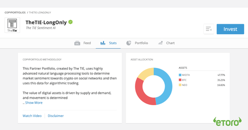 A Quick Guide to eToro's Latest: TheTIE-LongOnly CopyPortfolio