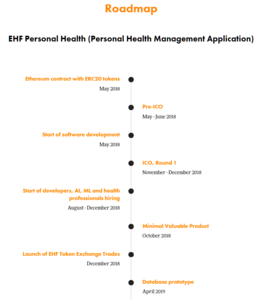 Ehf roadmap 1