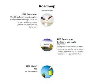Noxbox roadmap1