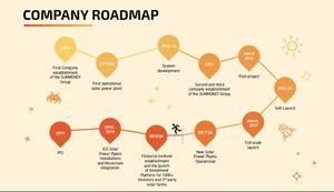 Sunmoney roadmap