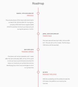 Databroker dao roadmap 1