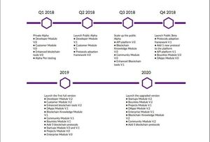 Modex roadmap