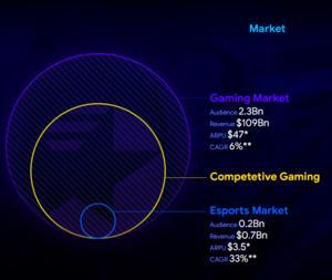 Dreamteam market