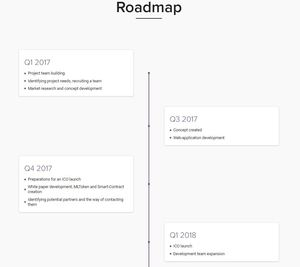 Mindlink roadmap 1