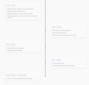 Mindlink roadmap 2