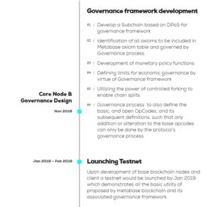 Roadmap part 3