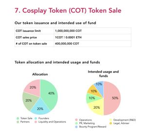 Cosplay token fund allocation abd token distribution