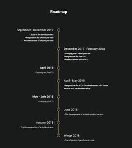 Archicoin roadmap